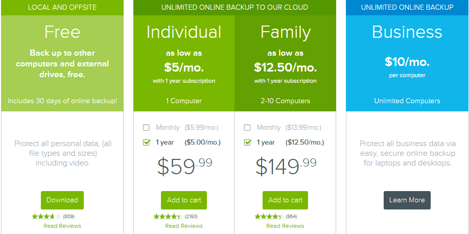 Crashplan-pricing