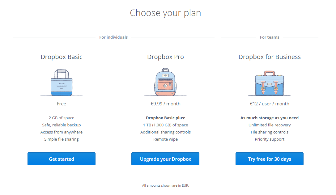 Dropbox business plans