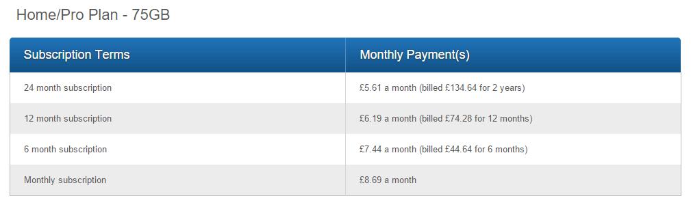MyPCBackup-pricing-1