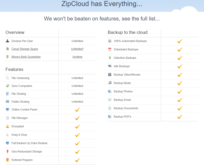 ZipCloud-features