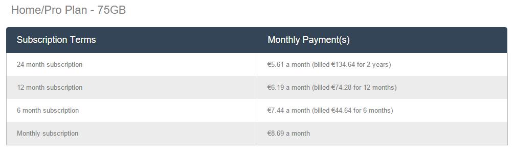 ZipCloud-pricing-1