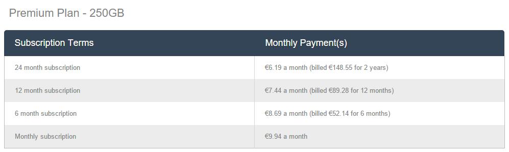 ZipCloud-pricing-2
