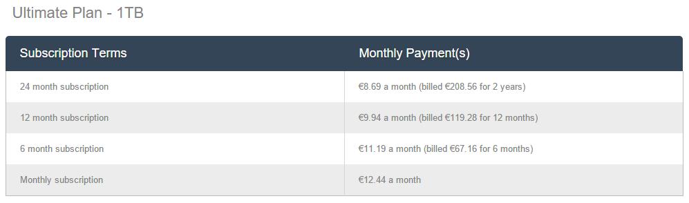 ZipCloud-pricing-3