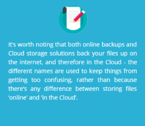 Online vs. In the Cloud