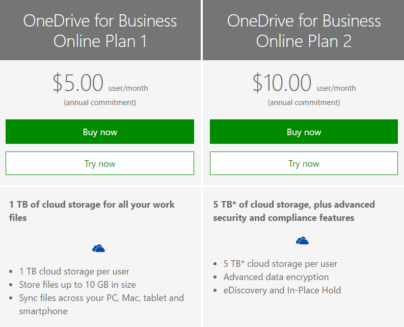 OneDrive for business pricing
