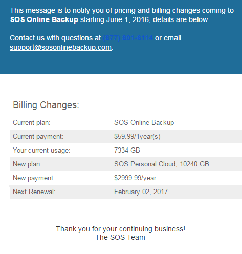 SOS pricing email